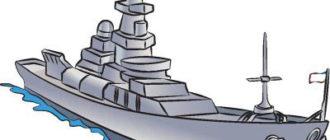 Как нарисовать корабль Эсминец